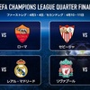 UEFAチャンピオンズリーグ準々決勝プレビュー!