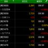 ETF積立投資 2020/06/26