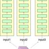 分散深層ニューラルネットワークの実装アプローチまとめ(2018年6月版)