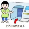 自動手荷物預け機 ANA BAGGAGE DROP ってなんだ! 羽田空港がまた進化していた件
