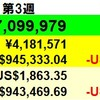 1億円死守!】投資状況 2021年3月第2週