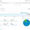 【2017年4月度】ふくどんブログのアクセス数&収益報告
