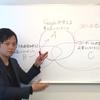 Link-Aが販売する「吉岡政人のアフィリエイト講座~SEOとSXO~」という動画を見た感想