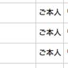 【支払い停止の抗弁(抗弁権の接続)とは】 パークハイアット東京から数十万円の請求があった、その後