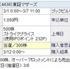 【IPO】ミンカブ・ジ・インフォノイド(4436)の抽選に参加します。