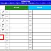 一般口座で売買した株取引を確定申告する方法(2019年ID/パスワード方式)