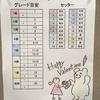 2月マンスリー課題公開中!!