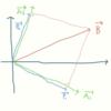 ベクトルの射影と内積について