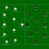 【マッチレビュー】20-21 ラ・リーガ第28節 レアル・ソシエダ対バルセロナ