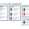【4/10時点】石川県内の新型コロナウイルスのクラスター発生状況