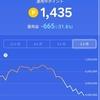 ポイントビットコイン 回復するの?