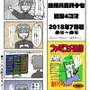 日常4コマ~谷川八百八十七の⑭~今月はゲーム特集ですわよ~
