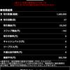 【第4回】FX収支公開