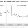 日本政府はドイツと同様に消費税引き下げを決断すべきである