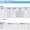ONUルータ(PR-500MI, PR-400MI)でお手軽VPN (Dynamic DNS 編)