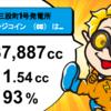 宮崎県三股町1号発電所の9月分のチェンジコインを分配しました