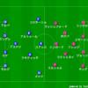 【マッチレビュー】CL準々決勝2ndレグ バルセロナ対マンチェスター・ユナイテッド