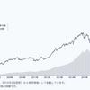 つみたてNISA途中で止めてはダメな理由 世界的株価大暴落でも続けよう