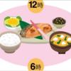 3大介助の一つ食事介助について解説します【パート②介助方法】