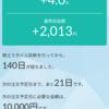 実況!パワフル積立NISA 2020.02.08時点の運用収益公開