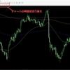 グランビルの法則の応用~チャート時間枠と市場心理~