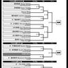 2月10日トーナメント表