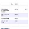 2020/10/30(金)