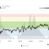 ジョギング20.1km・今度こそ秋の気配…?