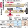 <過労社会 働き方改革の行方> (3)働かせ放題 残る抜け穴 - 東京新聞(2017年4月4日)