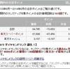 楽天ポイントで副収入7万円 | 【5】家族カードとポイント合算