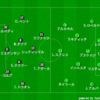 UCL16-17-C2-BorussiaMG.vs.Barcelona