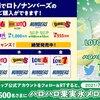 【Twitter懸賞】ミニストップ LOTO/ナンバーズ×ハロハロ果実氷メロンTwitterキャンペーン