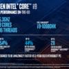 ノートPC向け第10世代Core「Comet Lake-H」が正式発表!最大5.3GHz・8コア