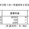 【超絶決算】<3323> レカムの決算 と 中期計画策定 について 1