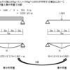 2-2 長期荷重 ~固定荷重と積載荷重~