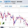 ついに日本株が上昇開始か!