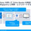 Zoho Books 商品マスタデータを Google BigQuery に同期する:CDataSync