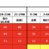 #266③ 台風19号情報(随時更新) 接近中に外出は死ぬレベル 12日朝更新