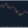 本日のビットコインチャート