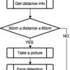 距離センサで情報取得→カメラ+OpenCVで顔検出