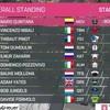 ジロ・デ・イタリア2017 第21ステージ