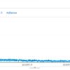3年近くGoogleからSEOスパム扱いされていて、ようやく解消した話