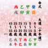 『歳末イベント!2019年を占う(ウラナイトナカイさん)』12/29出演のご案内