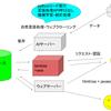 geomerlin.comのシステム全体図を公開