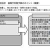 東日本大震災のその後と今後