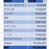 2011~2017年合計分配額