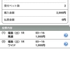 今日の結果&皐月賞予想