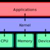 Linux カーネルのソースコードを読みたい