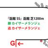 【函館スプリントS・2019年】勝ちにいった馬が勝つ、カイザーメランジェ|逃げ馬レース結果