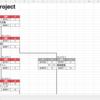 Googleスプレッドシートでプレシデンス・ダイアグラム法(PDM)を自動生成するアドオンを作ってみた